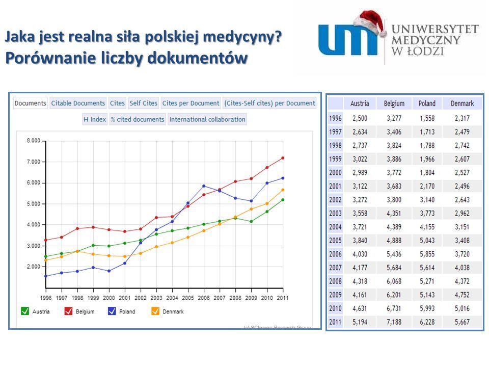 Jaka jest realna siła polskiej medycyny Porównanie liczby dokumentów