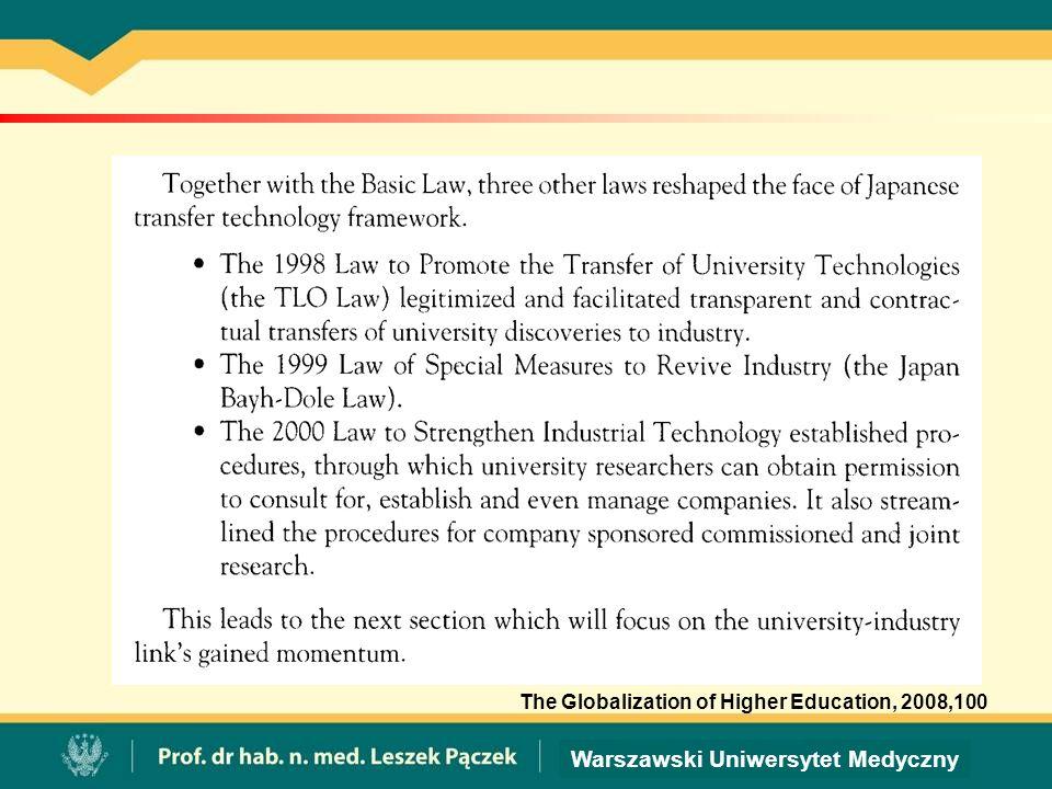 Warszawski Uniwersytet Medyczny The Globalization of Higher Education, 2008,100