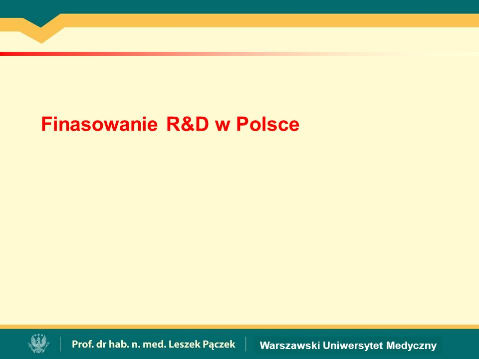 Warszawski Uniwersytet Medyczny Finasowanie R&D w Polsce
