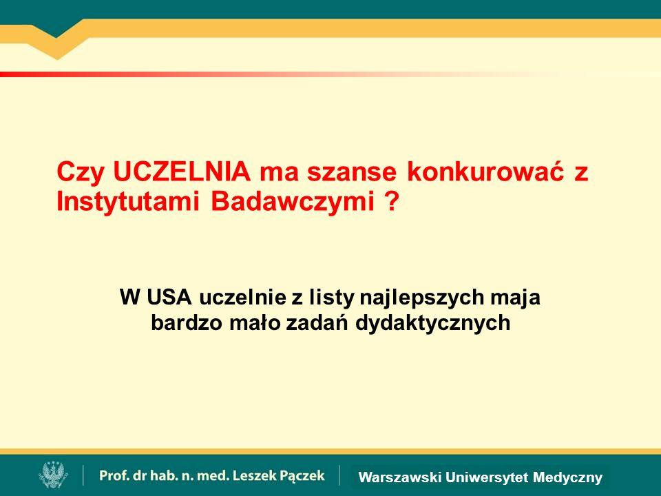 Warszawski Uniwersytet Medyczny Czy UCZELNIA ma szanse konkurować z Instytutami Badawczymi .