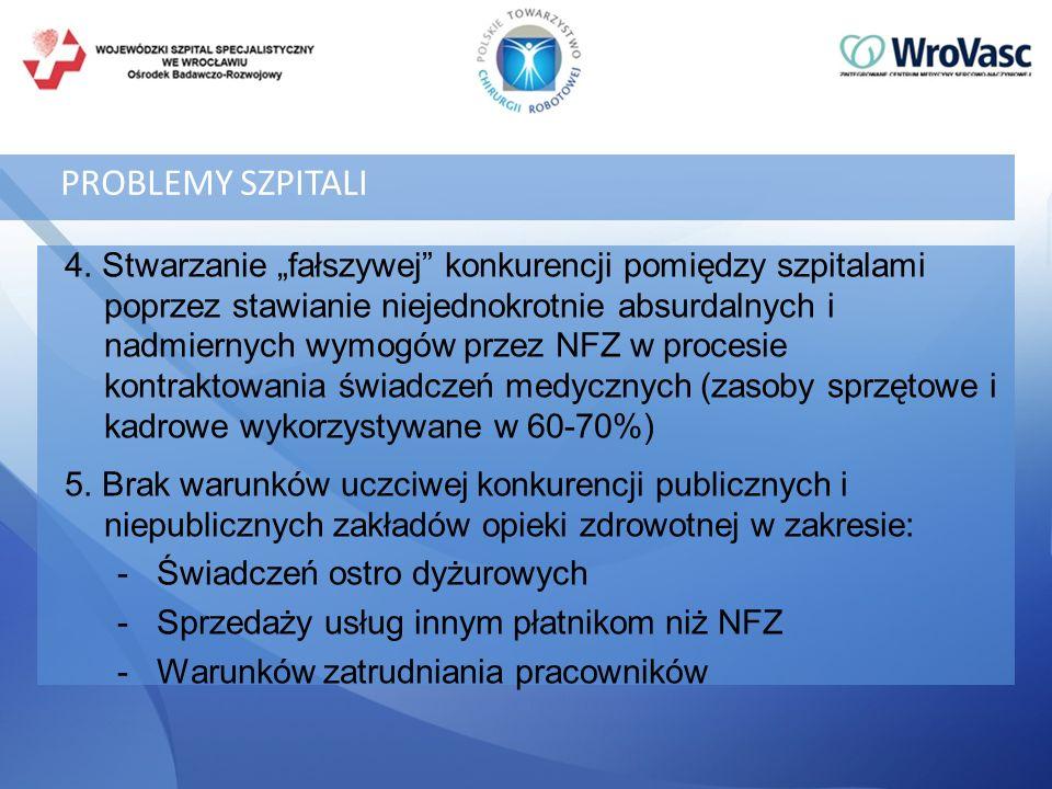 PROBLEMY SZPITALI 4. Stwarzanie fałszywej konkurencji pomiędzy szpitalami poprzez stawianie niejednokrotnie absurdalnych i nadmiernych wymogów przez N
