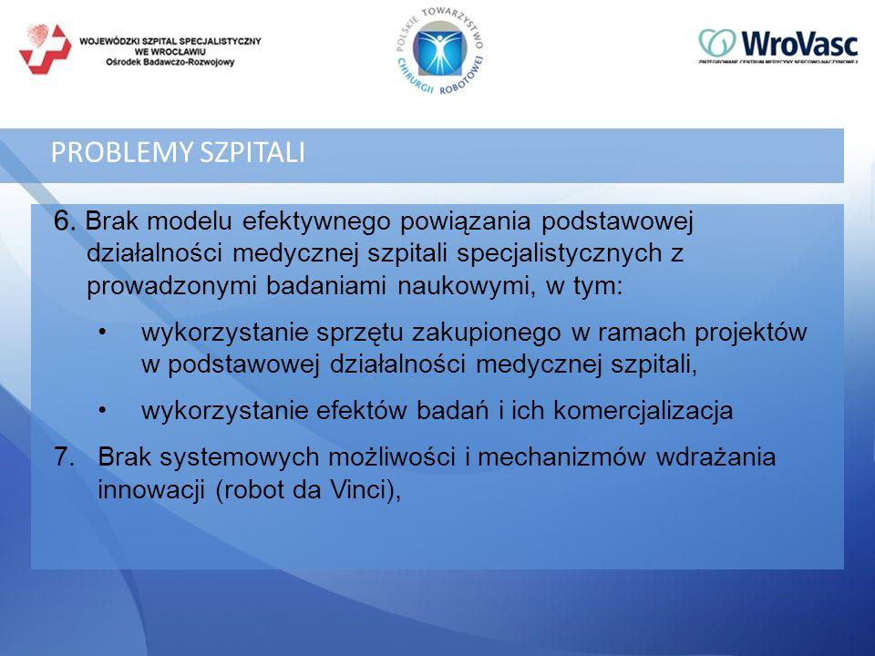 PROBLEMY SZPITALI 6. Brak modelu efektywnego powiązania podstawowej działalności medycznej szpitali specjalistycznych z prowadzonymi badaniami naukowy