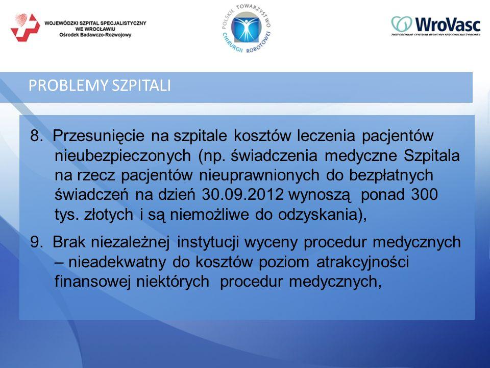 PROBLEMY SZPITALI 8. Przesunięcie na szpitale kosztów leczenia pacjentów nieubezpieczonych (np. świadczenia medyczne Szpitala na rzecz pacjentów nieup