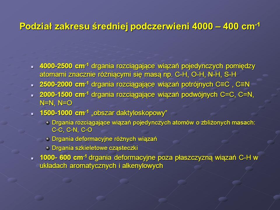Podział zakresu średniej podczerwieni 4000 – 400 cm -1 4000-2500 cm -1 drgania rozciągające wiązań pojedynczych pomiędzy atomami znacznie różniącymi s