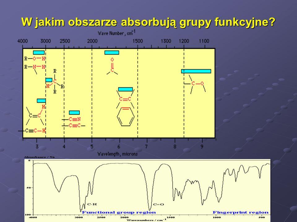 W jakim obszarze absorbują grupy funkcyjne?