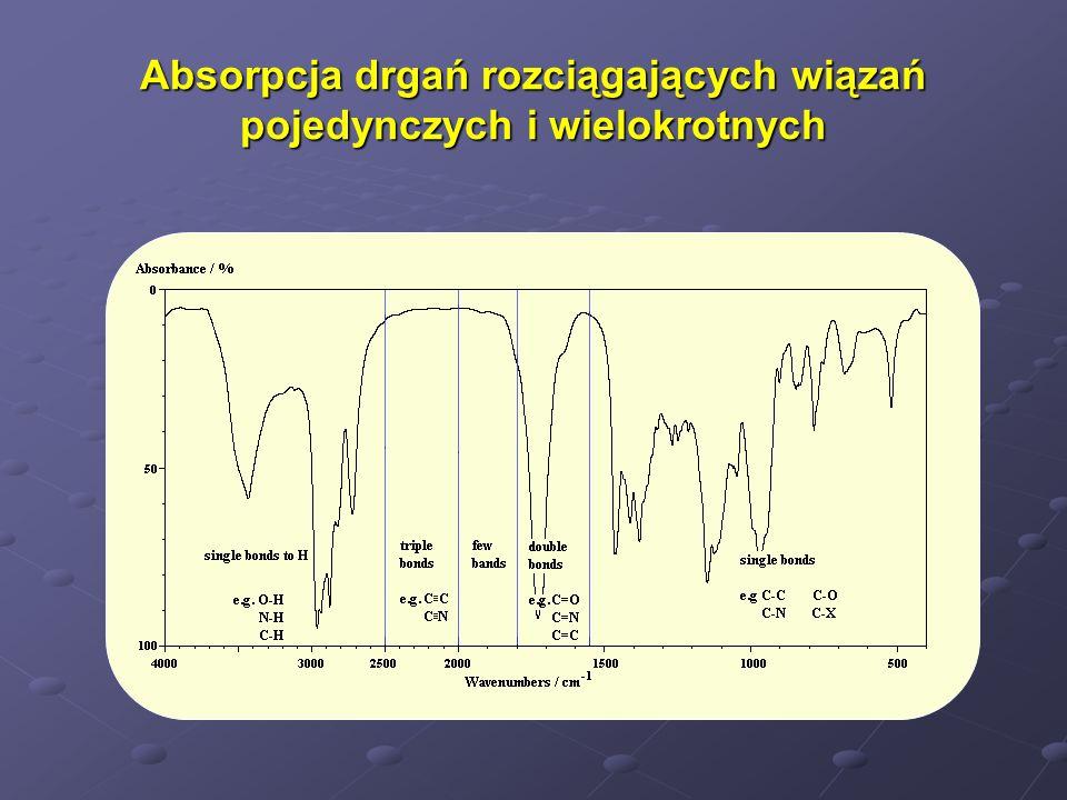 Absorpcja drgań rozciągających wiązań pojedynczych i wielokrotnych