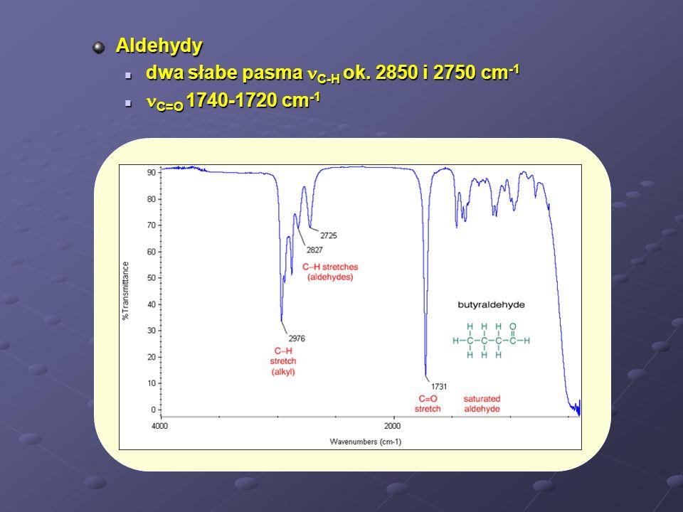 Aldehydy dwa słabe pasma C-H ok. 2850 i 2750 cm -1 dwa słabe pasma C-H ok. 2850 i 2750 cm -1 C=O 1740-1720 cm -1 C=O 1740-1720 cm -1