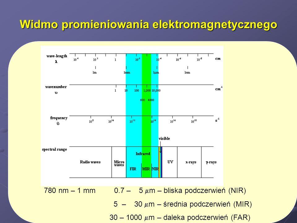 Widmo promieniowania elektromagnetycznego 780 nm – 1 mm 0.7 – 5 m – bliska podczerwień (NIR) 5 – 30 m – średnia podczerwień (MIR) 30 – 1000 m – daleka