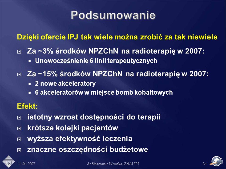 11.04.2007dr Sławomir Wronka, ZdAJ IPJ34 Dzięki ofercie IPJ tak wiele można zrobić za tak niewiele Za ~3% środków NPZChN na radioterapię w 2007: Unowo
