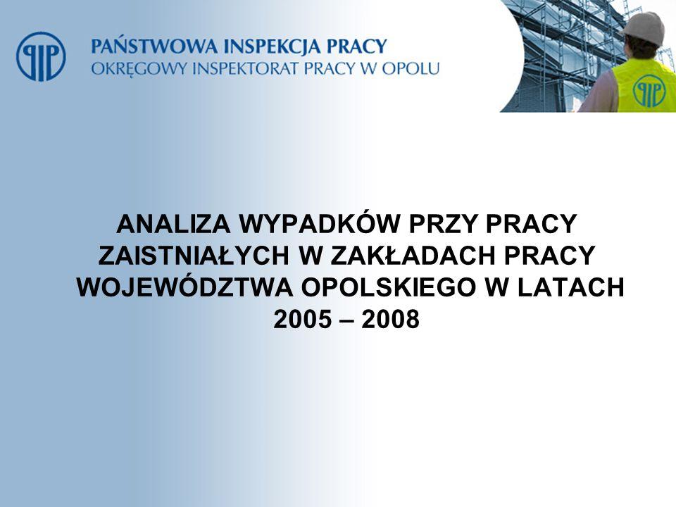 ANALIZA WYPADKÓW PRZY PRACY ZAISTNIAŁYCH W ZAKŁADACH PRACY WOJEWÓDZTWA OPOLSKIEGO W LATACH 2005 – 2008