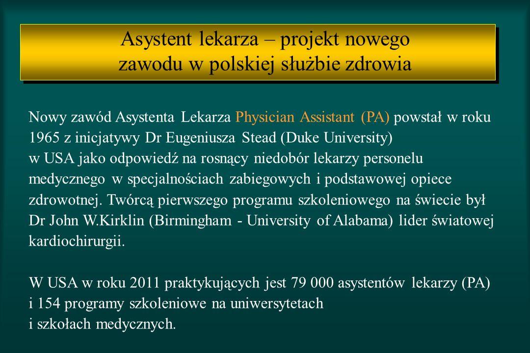 Asystent lekarza – projekt nowego zawodu w polskiej służbie zdrowia Nowy zawód Asystenta Lekarza Physician Assistant (PA) powstał w roku 1965 z inicja