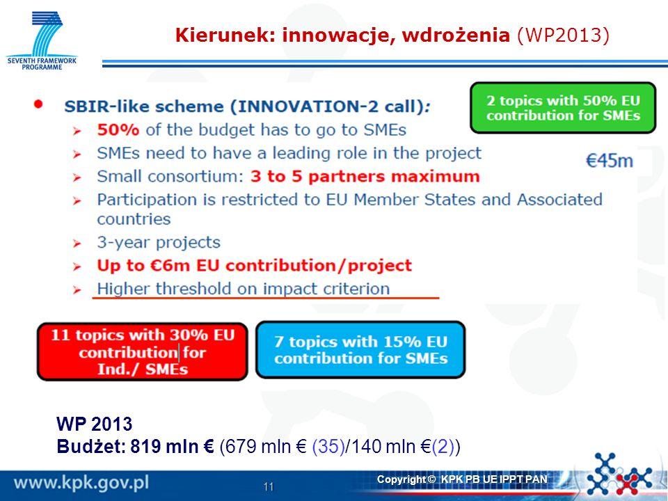 11 Copyright © KPK PB UE IPPT PAN Kierunek: innowacje, wdrożenia (WP2013) WP 2013 Budżet: 819 mln (679 mln (35)/140 mln (2))