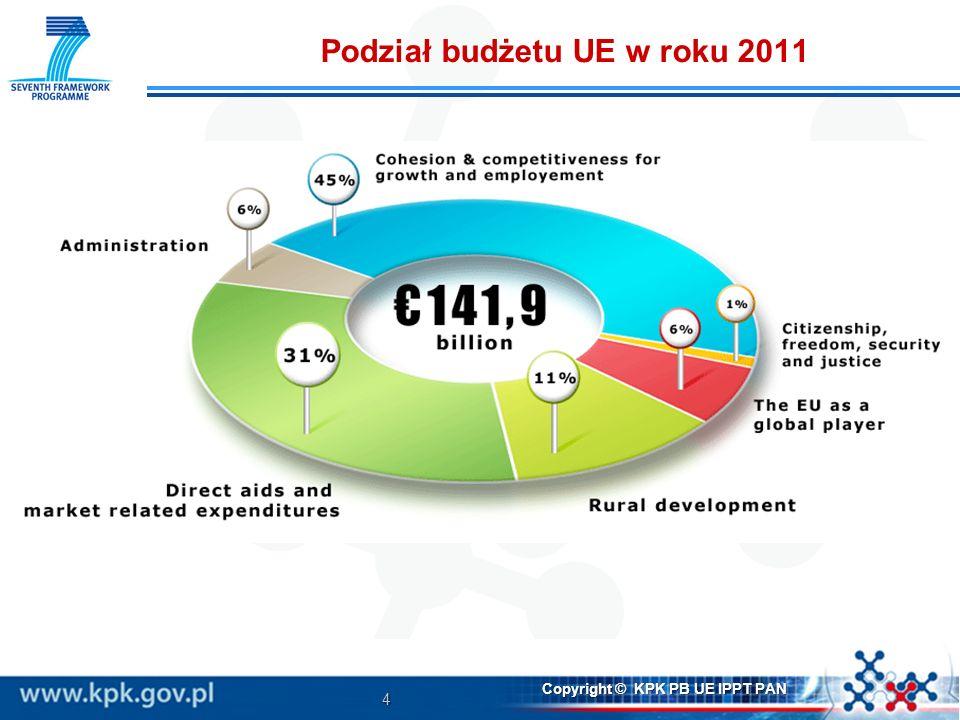 4 Podział budżetu UE w roku 2011