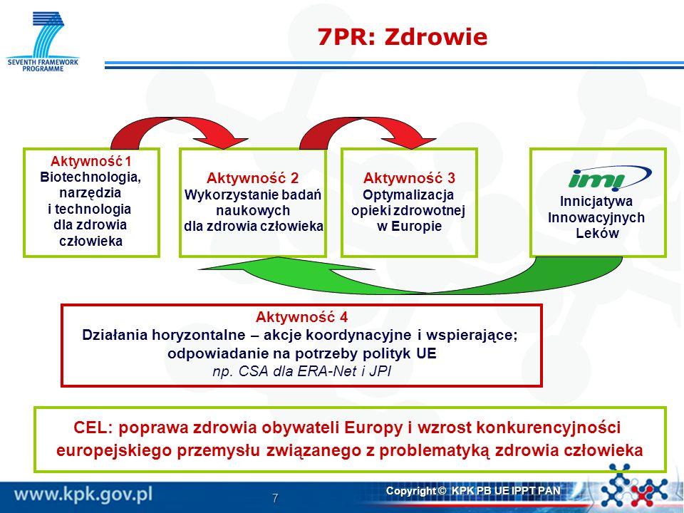 7 Copyright © KPK PB UE IPPT PAN 7PR: Zdrowie Aktywność 1 Biotechnologia, narzędzia i technologia dla zdrowia człowieka Aktywność 2 Wykorzystanie bada
