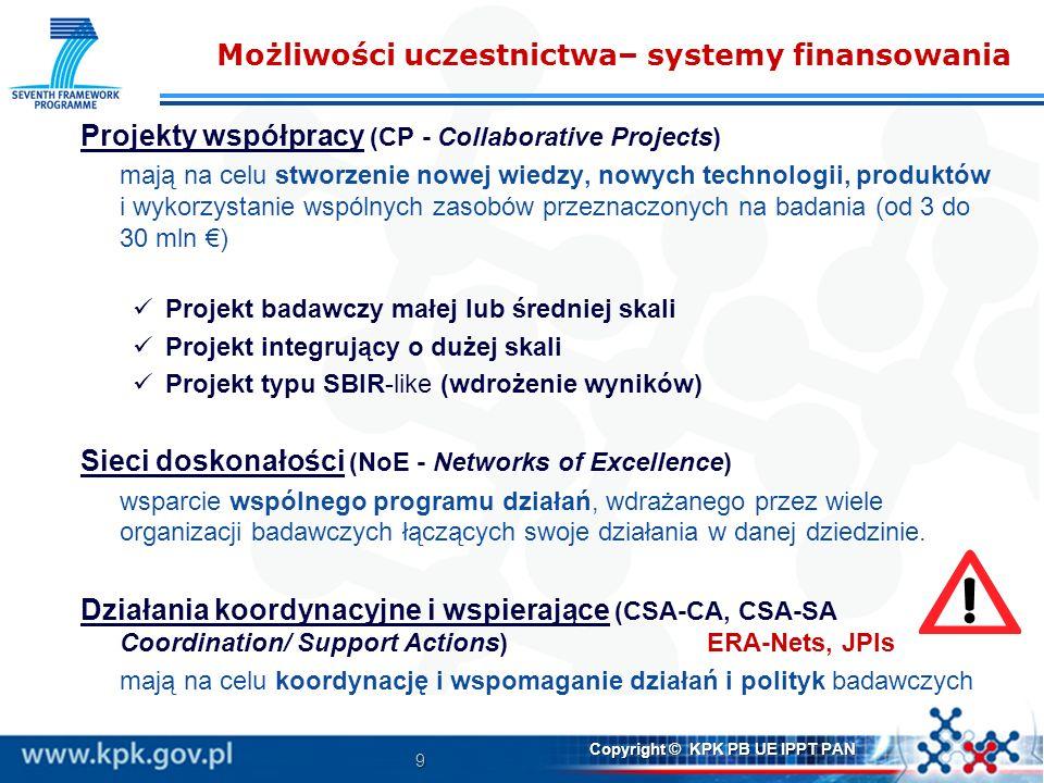 9 Copyright © KPK PB UE IPPT PAN Możliwości uczestnictwa– systemy finansowania Projekty współpracy (CP - Collaborative Projects) mają na celu stworzen