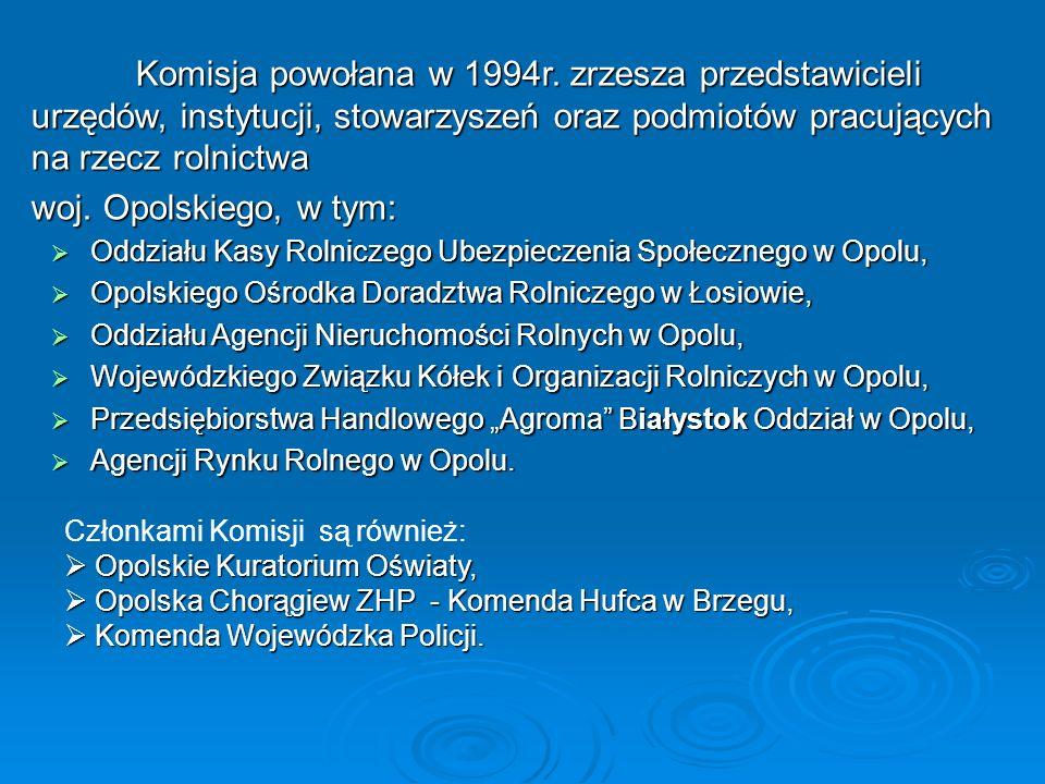 Wizytacje prac żniwno-omłotowych prowadzonych przez członków Komisji Członkowie Komisji, którzy przeprowadzili wizytacje Ilość przeprowadzonych wizytacji 2005 r.
