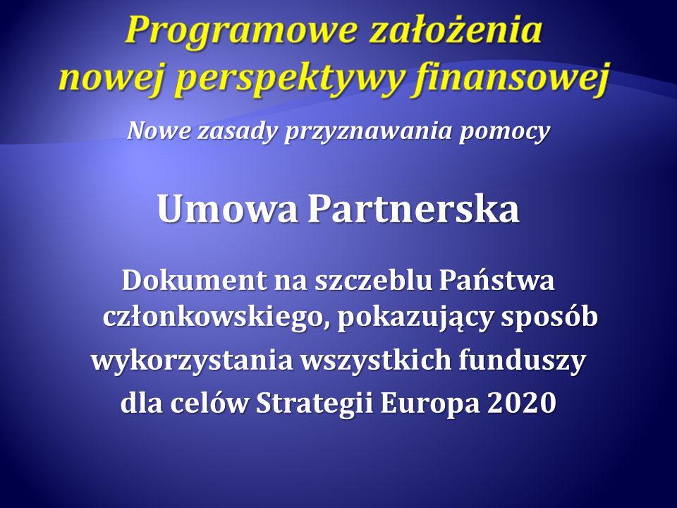 Nowe zasady przyznawania pomocy Umowa Partnerska Dokument na szczeblu Państwa członkowskiego, pokazujący sposób wykorzystania wszystkich funduszy dla