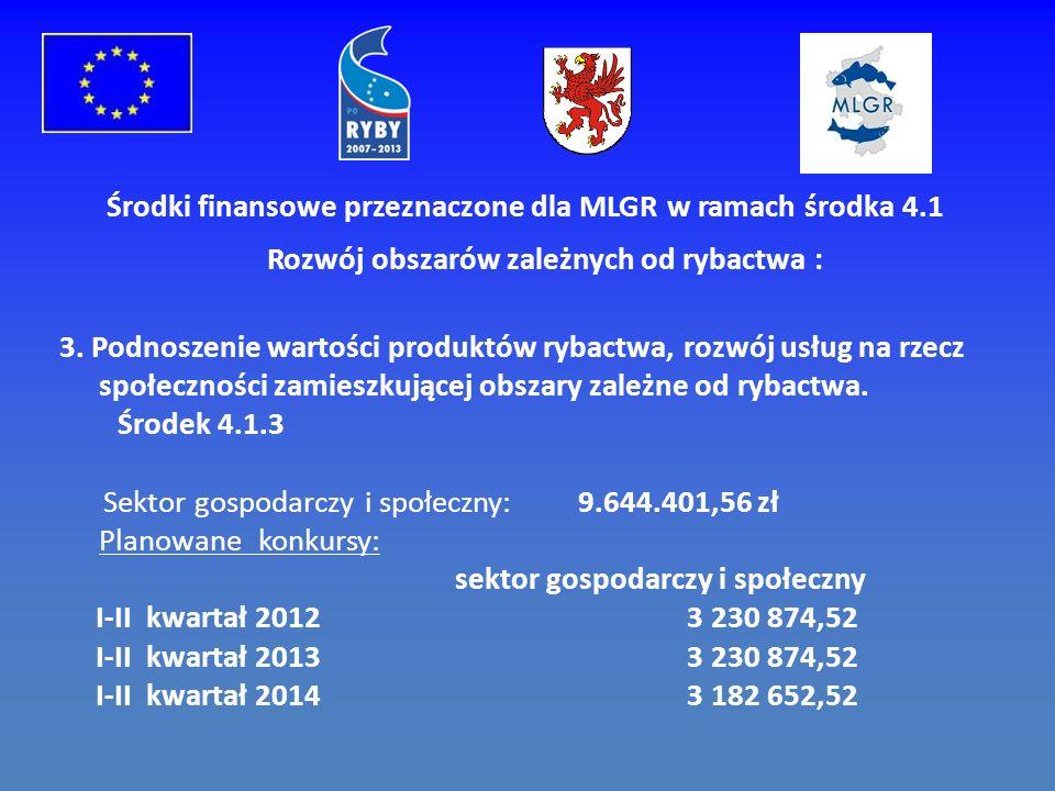 Środki finansowe przeznaczone dla MLGR w ramach środka 4.1 Rozwój obszarów zależnych od rybactwa : 3.