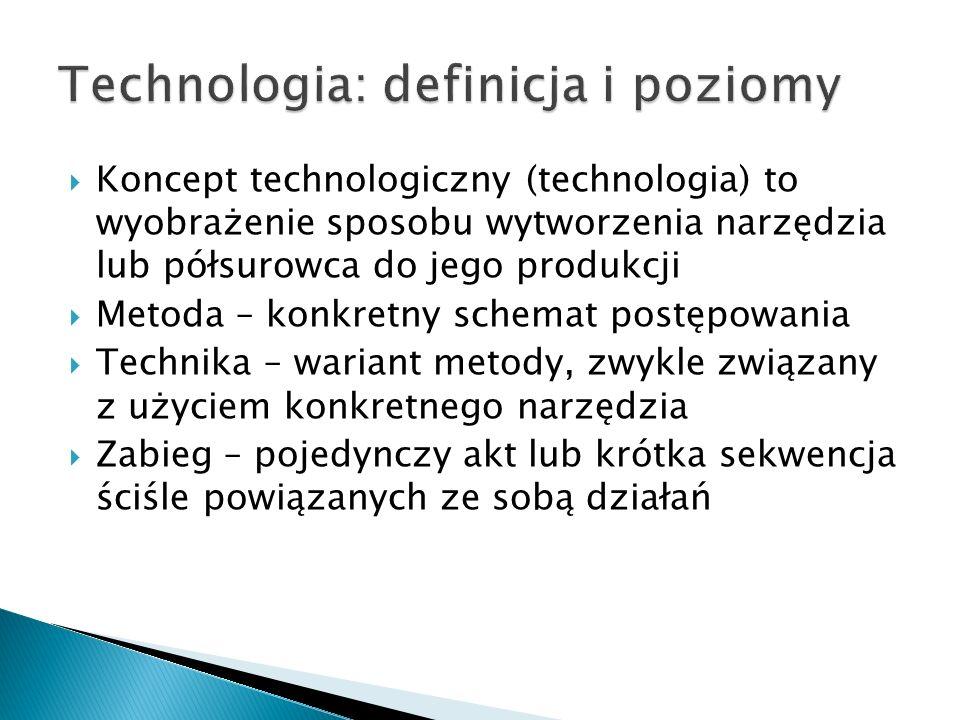 Koncept technologiczny (technologia) to wyobrażenie sposobu wytworzenia narzędzia lub półsurowca do jego produkcji Metoda – konkretny schemat postępow