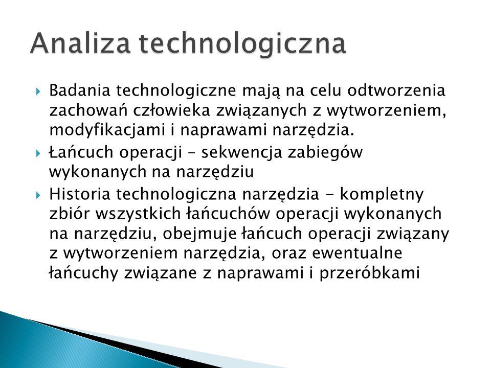 Badania technologiczne mają na celu odtworzenia zachowań człowieka związanych z wytworzeniem, modyfikacjami i naprawami narzędzia. Łańcuch operacji –