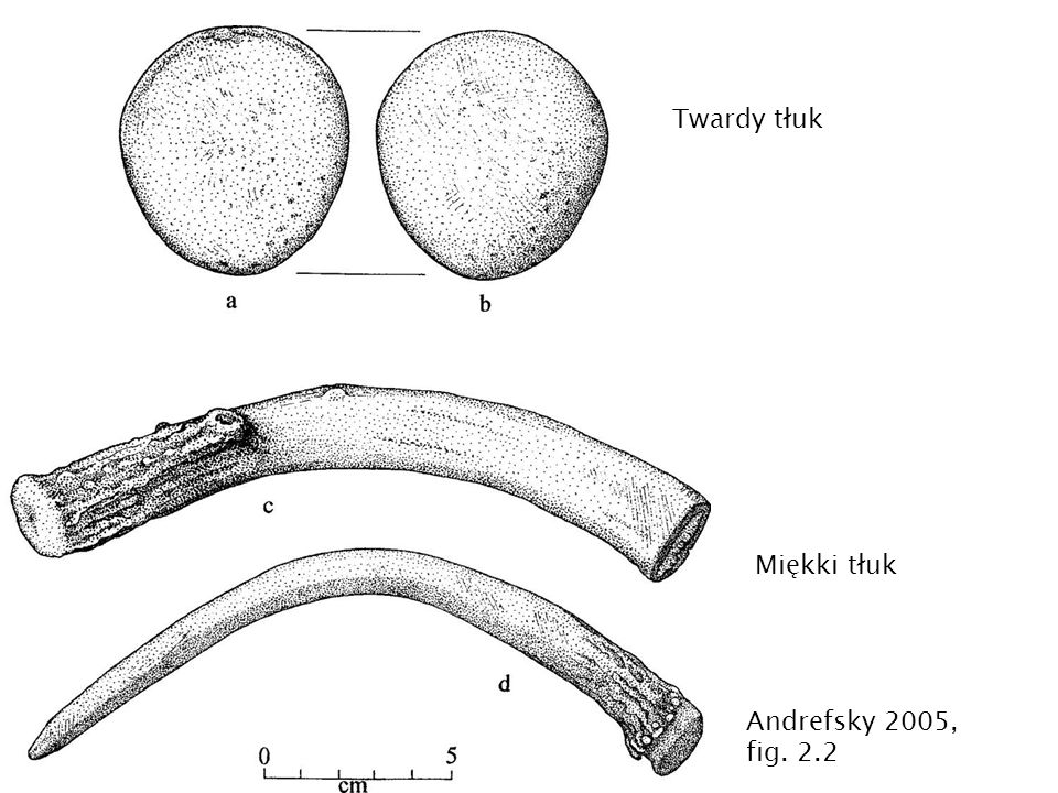 Twardy tłuk Miękki tłuk Andrefsky 2005, fig. 2.2