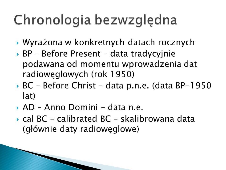 Wyrażona w konkretnych datach rocznych BP – Before Present – data tradycyjnie podawana od momentu wprowadzenia dat radiowęglowych (rok 1950) BC – Befo