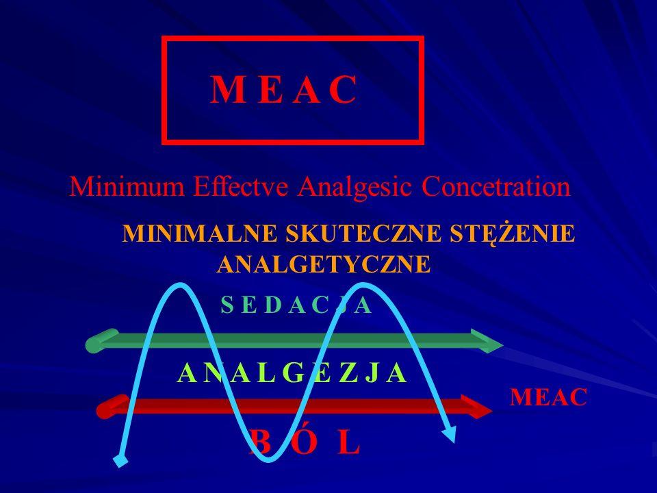 M E A C Minimum Effectve Analgesic Concetration MINIMALNE SKUTECZNE STĘŻENIE ANALGETYCZNE MEAC B Ó L A N A L G E Z J A S E D A C J A