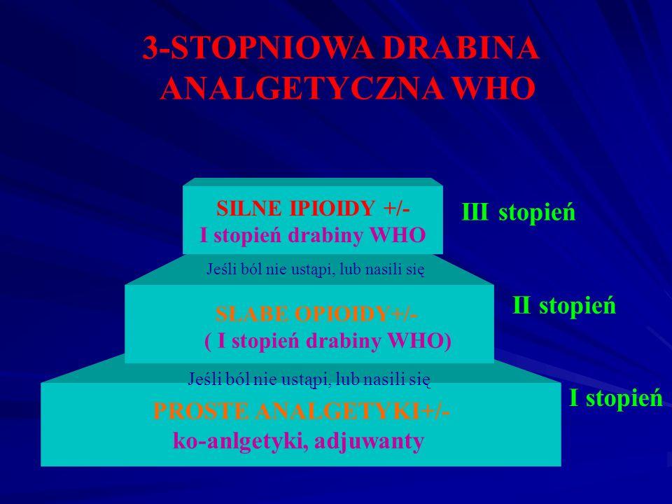 3-STOPNIOWA DRABINA ANALGETYCZNA WHO PROSTE ANALGETYKI+/- ko-anlgetyki, adjuwanty I stopień SŁABE OPIOIDY+/- ( I stopień drabiny WHO) Jeśli ból nie us