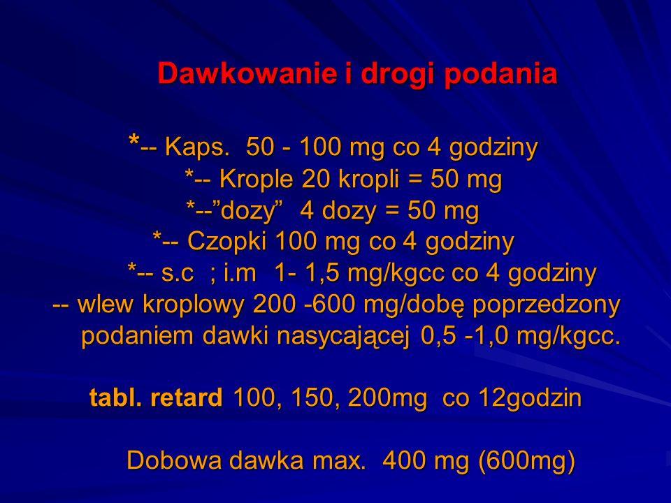 Dawkowanie i drogi podania * -- Kaps. 50 - 100 mg co 4 godziny *-- Krople 20 kropli = 50 mg *--dozy 4 dozy = 50 mg *-- Czopki 100 mg co 4 godziny *--