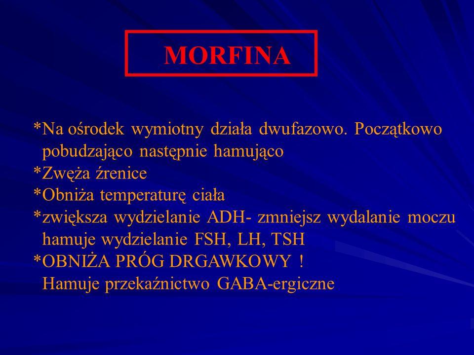 MORFINA *Na ośrodek wymiotny działa dwufazowo. Początkowo pobudzająco następnie hamująco *Zwęża źrenice *Obniża temperaturę ciała *zwiększa wydzielani