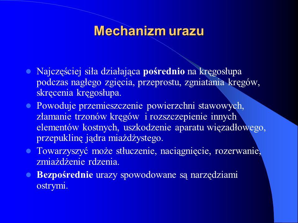 Mechanizm urazu Najczęściej siła działająca pośrednio na kręgosłupa podczas nagłego zgięcia, przeprostu, zgniatania kręgów, skręcenia kręgosłupa. Powo