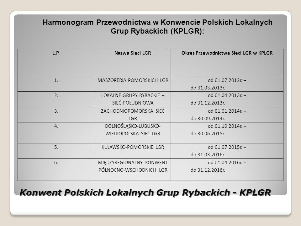 Konwent Polskich Lokalnych Grup Rybackich - KPLGR L.P.Nazwa Sieci LGROkres Przewodnictwa Sieci LGR w KPLGR 1.MASZOPERIA POMORSKICH LGR od 01.07.2012r.