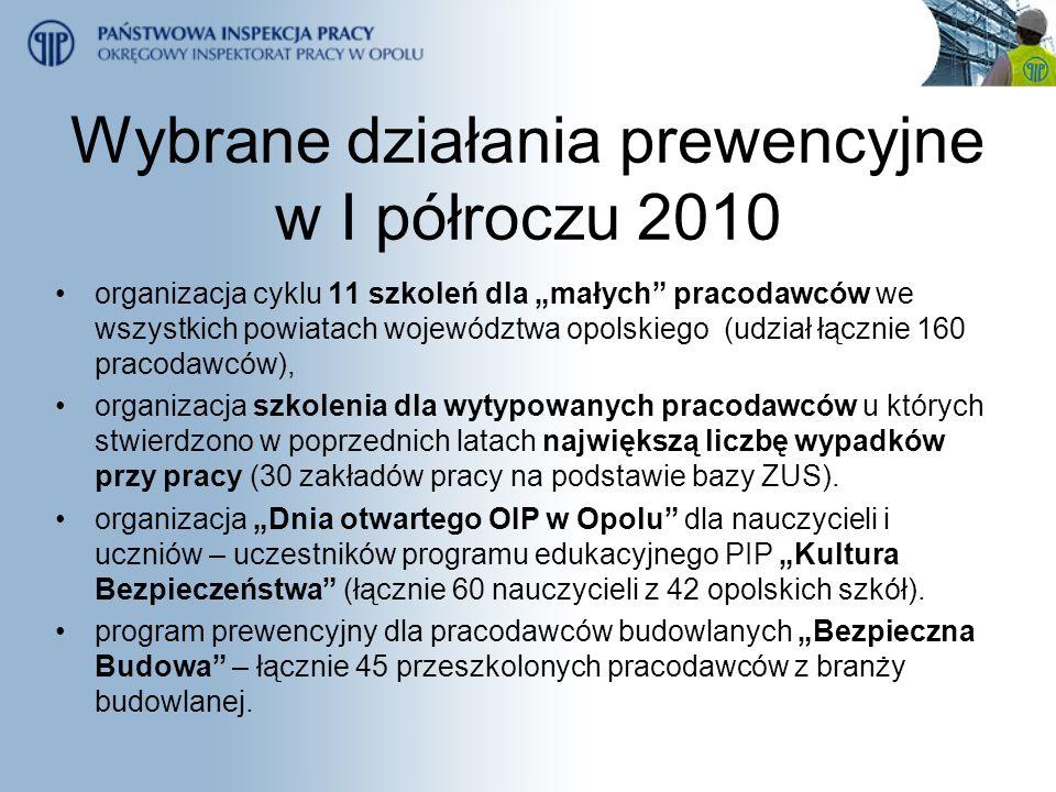 Wybrane działania prewencyjne w I półroczu 2010 organizacja cyklu 11 szkoleń dla małych pracodawców we wszystkich powiatach województwa opolskiego (ud