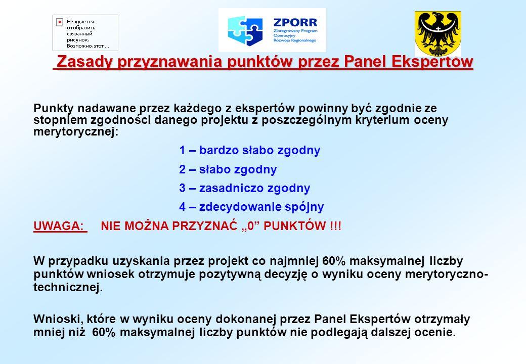 Zasady przyznawania punktów przez Panel Ekspertów Punkty nadawane przez każdego z ekspertów powinny być zgodnie ze stopniem zgodności danego projektu