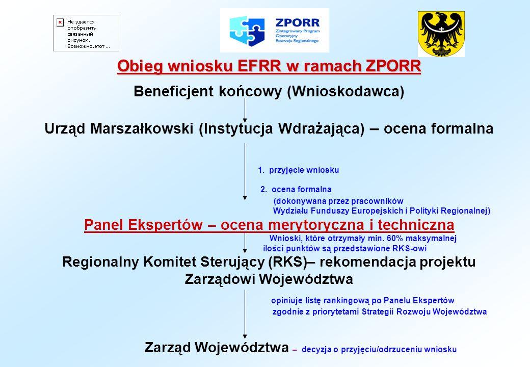 Obieg wniosku EFRR w ramach ZPORR Beneficjent końcowy (Wnioskodawca) Urząd Marszałkowski (Instytucja Wdrażająca) – ocena formalna 1. przyjęcie wniosku