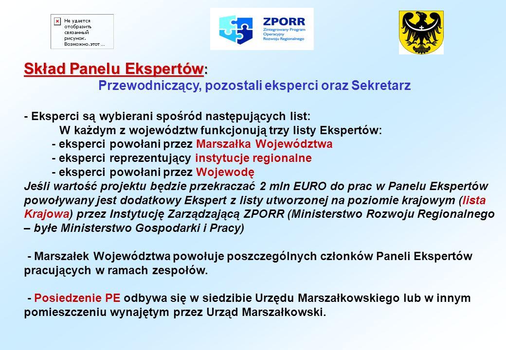 Skład Panelu Ekspertów : Skład Panelu Ekspertów : Przewodniczący, pozostali eksperci oraz Sekretarz - Eksperci są wybierani spośród następujących list