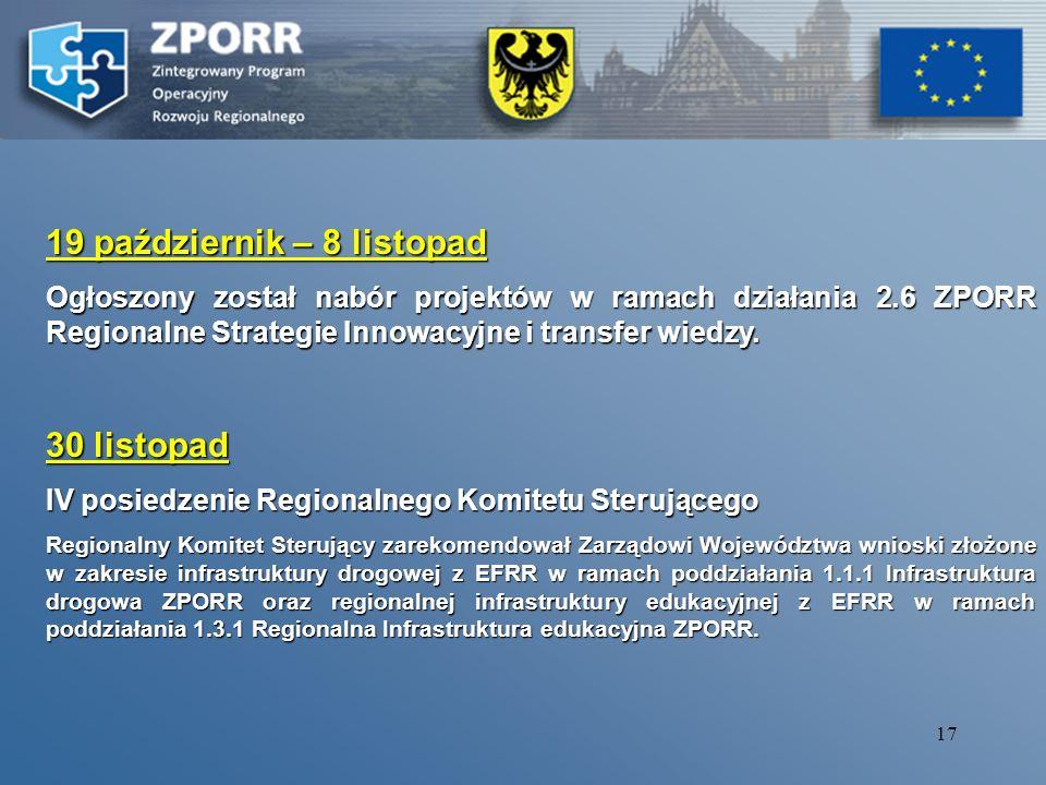 16 Podsumowanie naboru wniosków w ramach działania 2.6 ZPORR