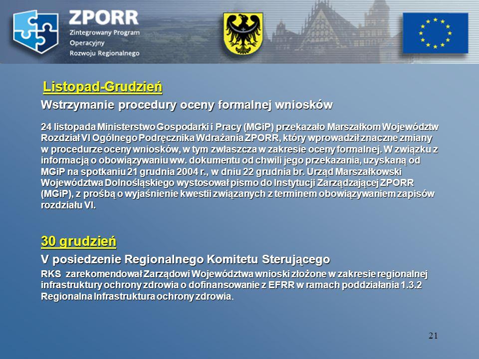 20 Listopad 2004 Działalność w nowej formule rozpoczął Punkt Informacyjno- Kontaktowy ZPORR.
