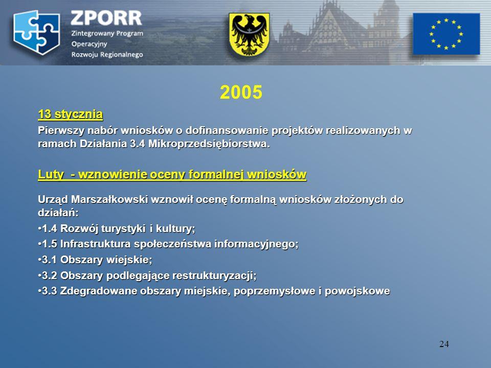 23 Przyjęcie nowych Ramowych Planów Realizacji Działania w ramach priorytetu 2 ZPORR na rok 2005 2.1 - 18 stycznia 2005 2.2 - 18 stycznia 2005 2.3 - 1