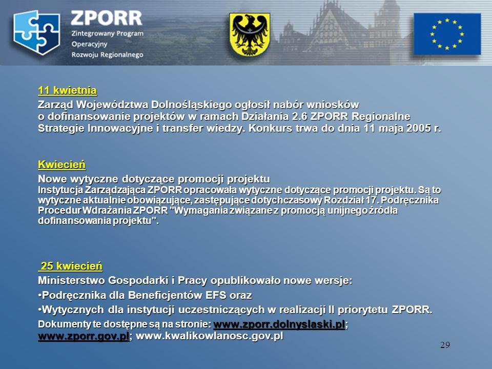 28 23 marzec Nabór wniosków o dofinansowanie realizacji projektów w ramach działania 3.4 Mikroprzedsiębiorstwa ZPORR 2004-2006 współfinansowanych ze środków EFRR w ramach alokacji środków na 2005 r.