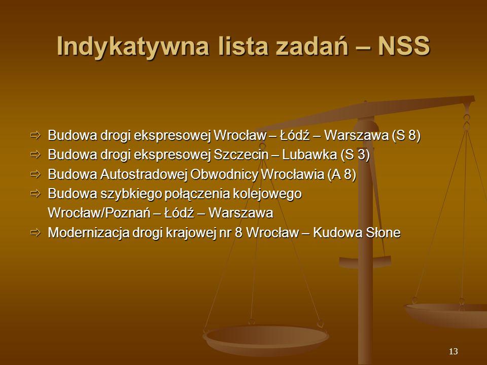 13 Indykatywna lista zadań – NSS Budowa drogi ekspresowej Wrocław – Łódź – Warszawa (S 8) Budowa drogi ekspresowej Wrocław – Łódź – Warszawa (S 8) Budowa drogi ekspresowej Szczecin – Lubawka (S 3) Budowa drogi ekspresowej Szczecin – Lubawka (S 3) Budowa Autostradowej Obwodnicy Wrocławia (A 8) Budowa Autostradowej Obwodnicy Wrocławia (A 8) Budowa szybkiego połączenia kolejowego Budowa szybkiego połączenia kolejowego Wrocław/Poznań – Łódź – Warszawa Modernizacja drogi krajowej nr 8 Wrocław – Kudowa Słone Modernizacja drogi krajowej nr 8 Wrocław – Kudowa Słone