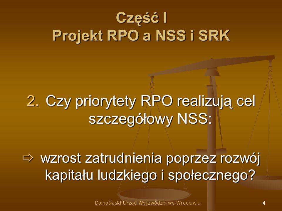 5 Część I Projekt RPO a NSS i SRK 3.Czy priorytety RPO realizują cel szczegółowy NSS: podniesienie konkurencyjności polskich przedsiębiorstw, w tym szczególnie sektora usług.
