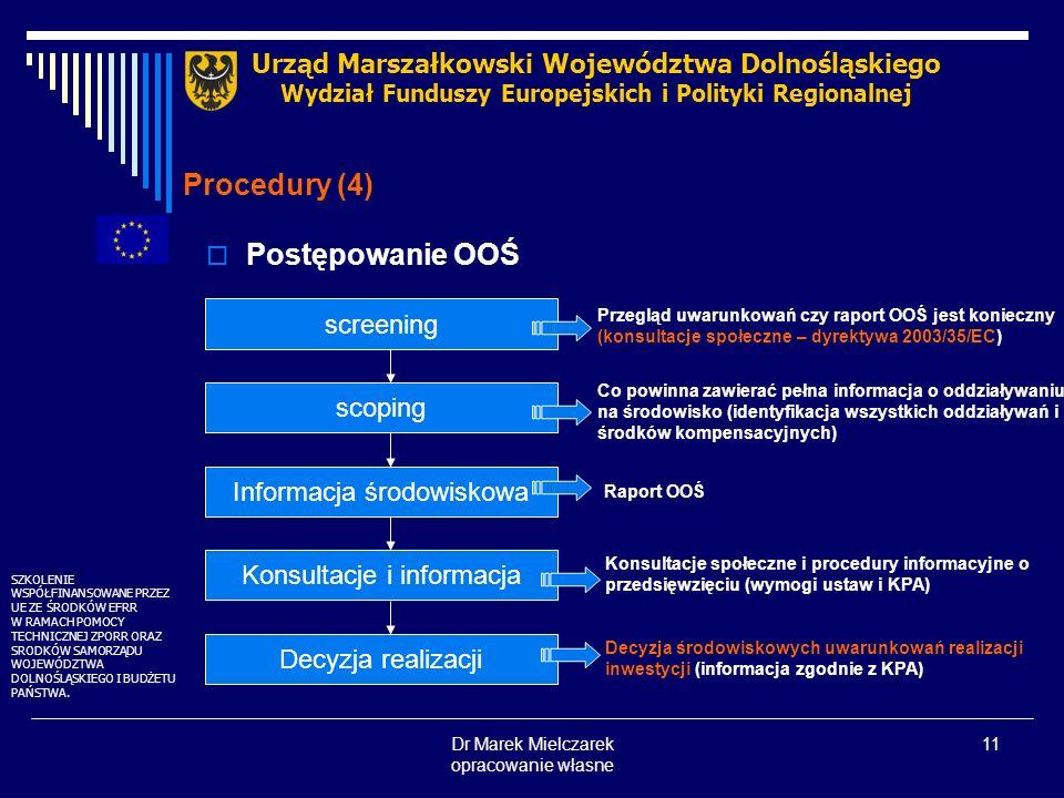 Dr Marek Mielczarek opracowanie własne 11 Postępowanie OOŚ Urząd Marszałkowski Województwa Dolnośląskiego Wydział Funduszy Europejskich i Polityki Reg