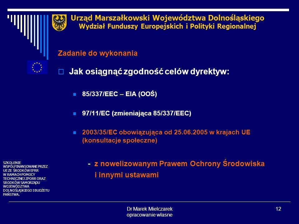 Dr Marek Mielczarek opracowanie własne 12 Zadanie do wykonania Jak osiągnąć zgodność celów dyrektyw: 85/337/EEC – EIA (OOŚ) 97/11/EC (zmieniająca 85/3