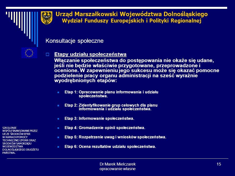 Dr Marek Mielczarek opracowanie własne 15 Konsultacje społeczne Etapy udziału społeczeństwa Włączanie społeczeństwa do postępowania nie okaże się udan