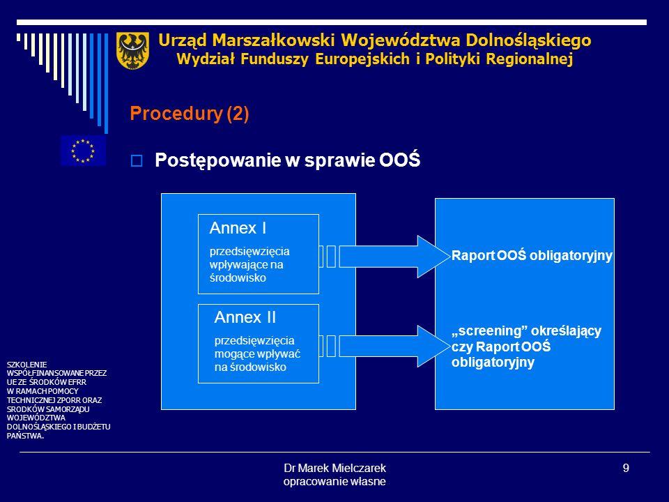 Dr Marek Mielczarek opracowanie własne 9 Procedury (2) Postępowanie w sprawie OOŚ Urząd Marszałkowski Województwa Dolnośląskiego Wydział Funduszy Euro