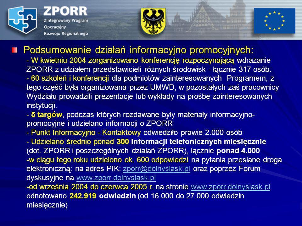 Podsumowanie działań informacyjno promocyjnych: Podsumowanie działań informacyjno promocyjnych: - W kwietniu 2004 zorganizowano konferencję rozpoczyna