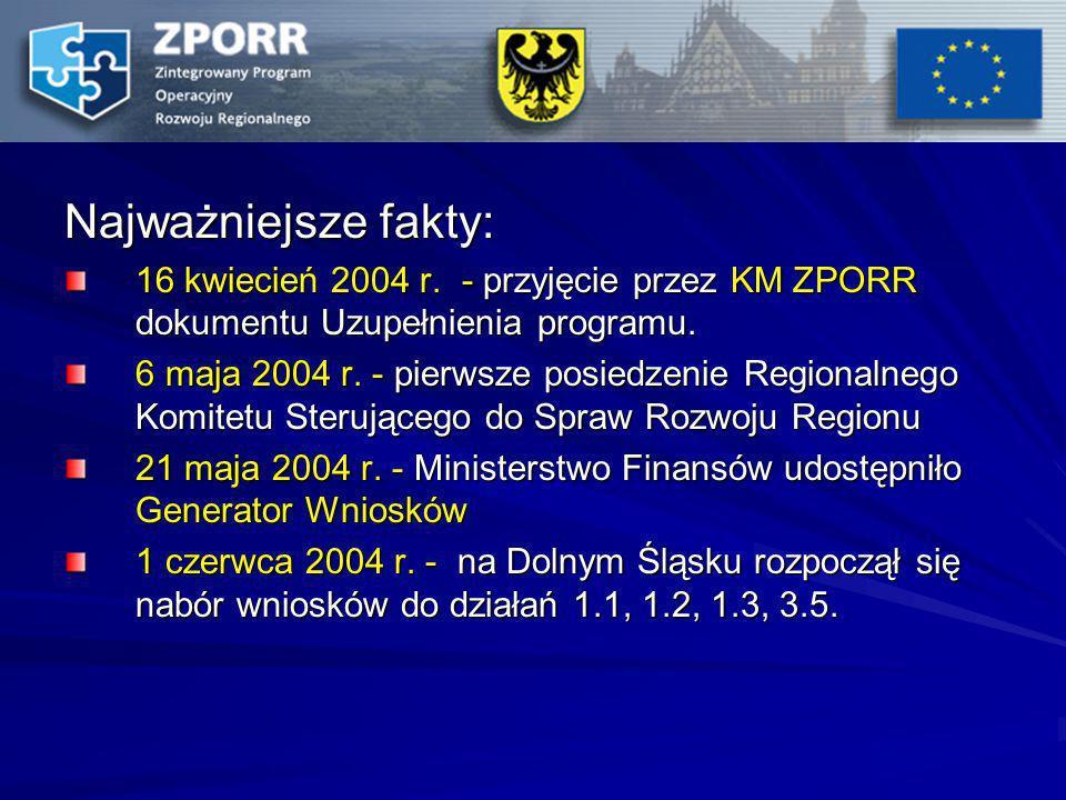 Najważniejsze fakty: 16 kwiecień 2004 r. - przyjęcie przez KM ZPORR dokumentu Uzupełnienia programu. 6 maja 2004 r. - pierwsze posiedzenie Regionalneg