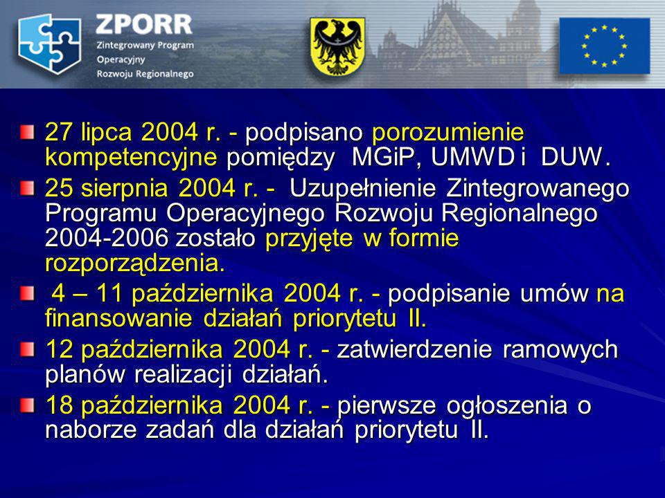 27 lipca 2004 r. - podpisano porozumienie kompetencyjne pomiędzy MGiP, UMWD i DUW. 25 sierpnia 2004 r. - Uzupełnienie Zintegrowanego Programu Operacyj