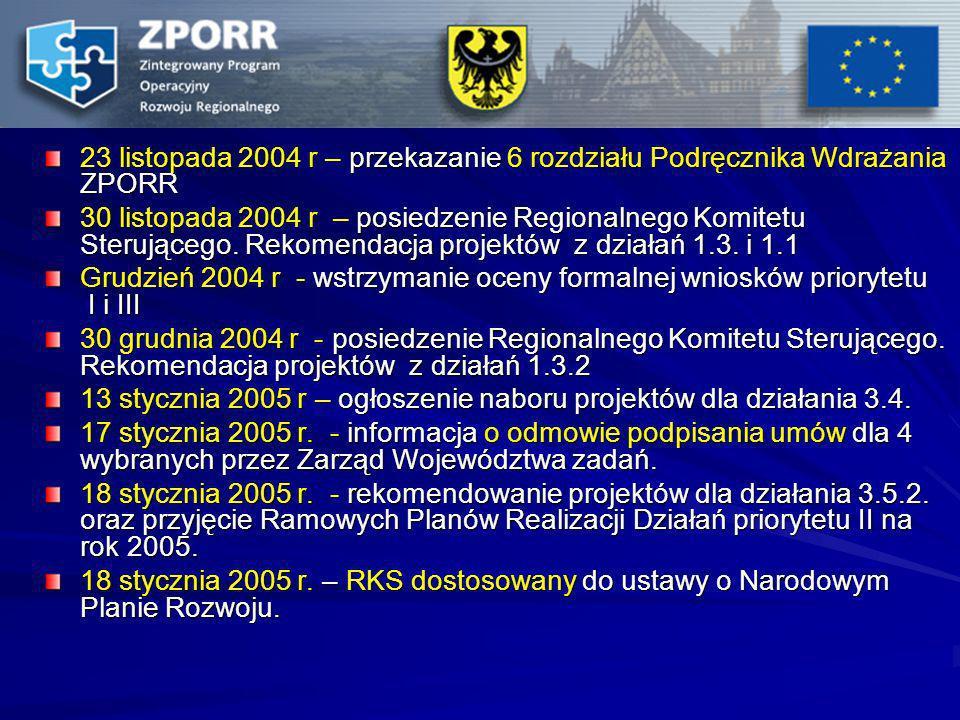 23 listopada 2004 r – przekazanie 6 rozdziału Podręcznika Wdrażania ZPORR 30 listopada 2004 r – posiedzenie Regionalnego Komitetu Sterującego. Rekomen